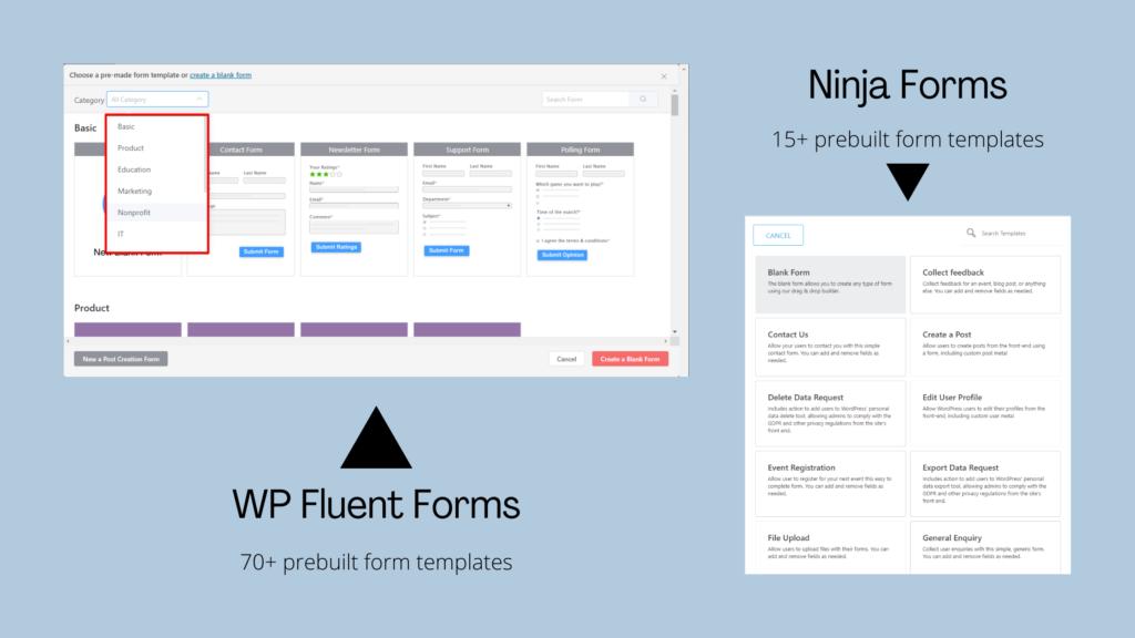 Ninja Forms vs Fluent Forms - prebuilt form templates comparison