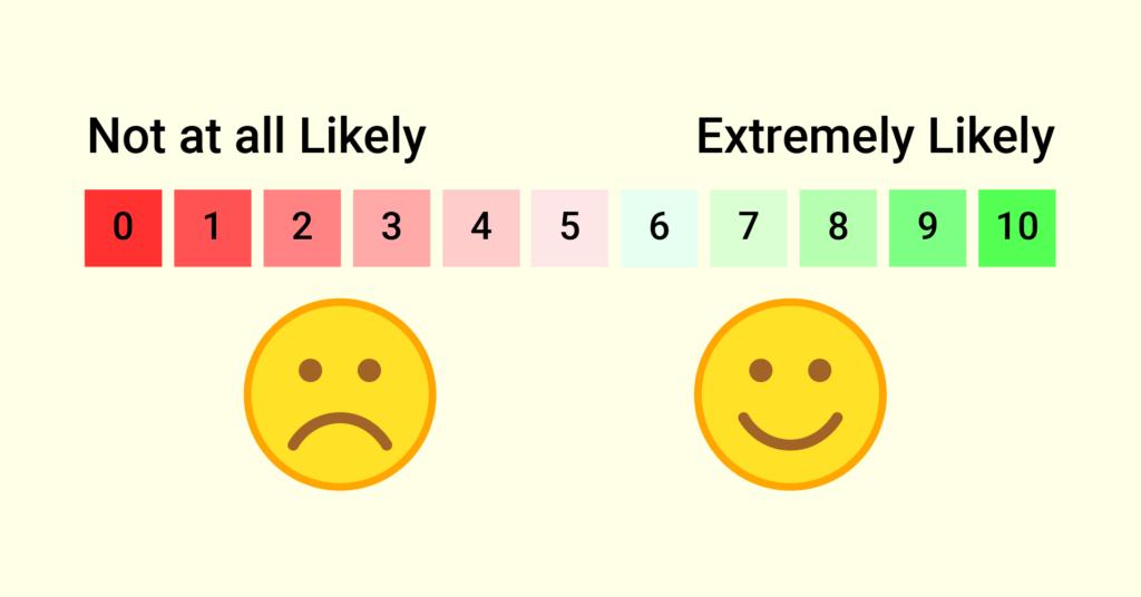 Fluent Forms - survey options