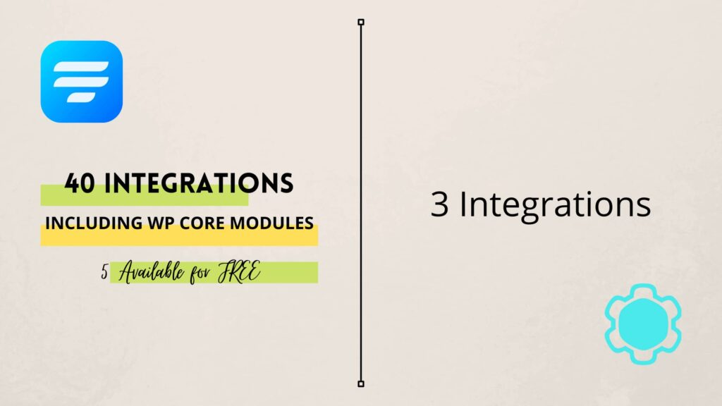 WordPress integrations comparison -  Contact Form by Supsystic vs Fluent Forms