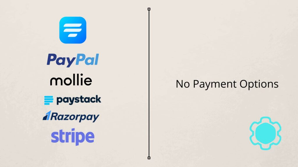 WordPress payment gateways -  Contact Form by Supsystic vs Fluent Forms